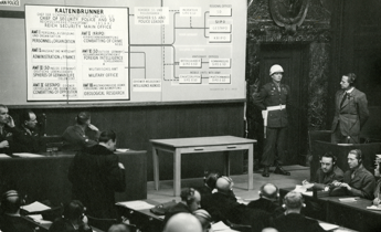 nuremberg trials essay The nuremberg trials the nuremberg trials is the general name for two sets of trials of nazis involved in crimes committed during the holocaust of world war ii.